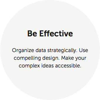 Be_Effective